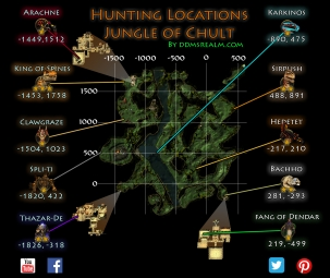 ddmsrealm-neverwinter-toa-all-hunt-locations